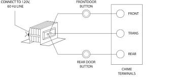 doorbell wiring diagram single door doorbell installation diagram