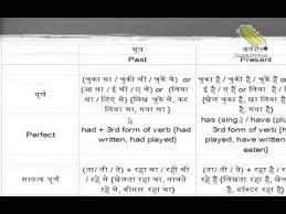 table of english tenses pdf english tenses table youtube