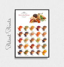 thanksgiving posters kitchen posters patent prints
