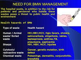 bmw hospital biomedical waste managment rule 2011