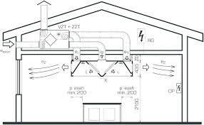 commercial kitchen ventilation design top commercial kitchen exhaust hood design kitchen design pictures