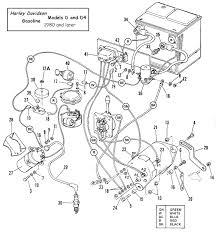 wiring diagram yamaha golf cart g16e g5 g19e 1984 gas winkl
