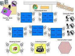 classroom layout template floor plan of an ideal classroom arizonawoundcenters com