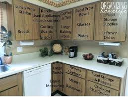 Kitchen Organizing Ideas Organizing Kitchen Cabinets Bloomingcactus Me