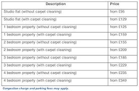 apartment carpet cleaning cost carpet vidalondon