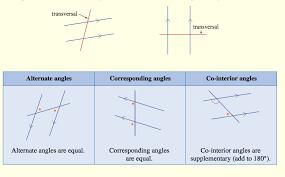 Alternate Corresponding And Interior Angles Angles Hatto U0027s Geometrical Site
