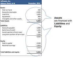 types of debt line of credit u2014 columbia lake partners
