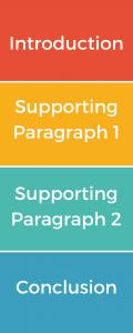 essay structure for ielts ielts writing task 2 essay structures ielts advantage