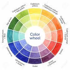 color wheel stock photos u0026 pictures royalty free color wheel
