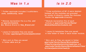 magento layout xml tutorial new update how to create a simple magento 2 module latest magento