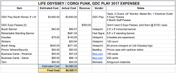 photo booth rental cost exhibiting gdc play 2017 costs lessons and conclusions