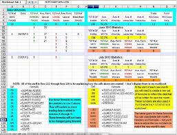 Formulas For Spreadsheets Sharpshorts Day Trading 1 Statistics U0026 Spreadsheets
