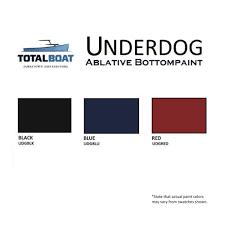 totalboat underdog ablative bottom paint