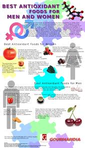best antioxidant foods for men and women visual ly