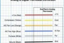 honeywell thermostat rth8500d wiring diagram transformer wiring