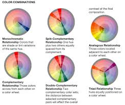 house color scheme wheel inspirations color wheel schemes