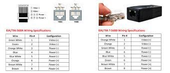 fs hd4301vp pair of folksafe hd cctv bnc to rj45 video and power