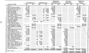 Template Balance Sheet And Income Statement by Printable Income And Expense Form Income Statement Worksheet