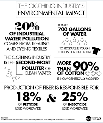 dress brands how sustainable brands are turning their backs on fast fashion