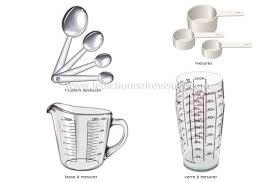 vocabulaire des ustensiles de cuisine materiel de cuisine en anglais mes fiches de vocabulaire hd