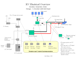 onan ggdb wire diagram diagram wiring diagrams for diy car repairs