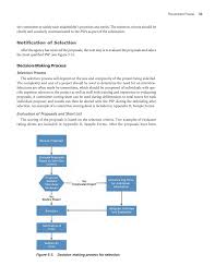 debriefing report template chapter 3 procurement process procuring and managing page 33