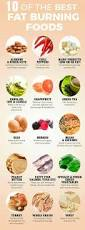1497 best weight loss tips images on pinterest weight loss diets