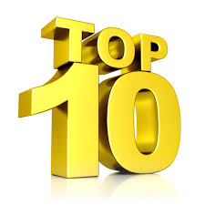 the r3 top ten for 2015