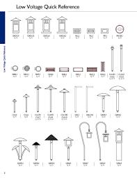 kichler lighting catalog lighting u0026 lamps wonderful landscape lighting types of kichler