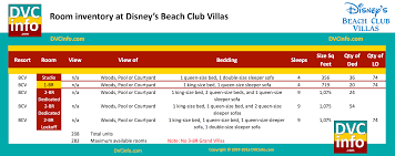 disney u0027s beach club villas dvcinfo com