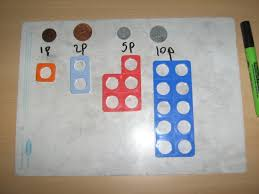 money and numicom pinterest money math and eyfs