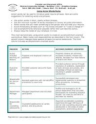 strong resume words words to use in a resume jalcine me