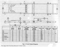 1956 ford shop manual truck frame dimensions 55 f100 pinterest