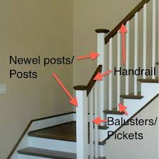 Banister Railing Parts Names Of Parts Of Stair Railings Google Search Home