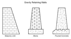 Gravity Wall Design Example Concrete Wall Design Example Concrete - Concrete wall design example