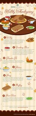 the eco friendly guide to a healthy thanksgiving meal infographic