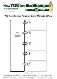 personal action plan template simple action plan template 7 free