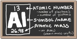 alum bond chem4kids aluminum orbital and bonding info