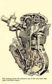 norton historie klassische motorräder oldtimer bmw bsa triumph