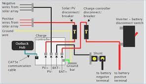 amazing kib monitor panel wiring diagram photos simple wiring