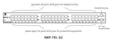 adsl pstn telephoneline surge protective devices spd 19