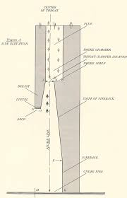 instructions rumford prefab fireplace diagram fireplace plans u