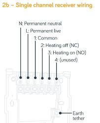 central heating wiring diagrams u2013 readingrat net