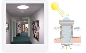 natural light energy systems midtherm engineering natural lighting systems