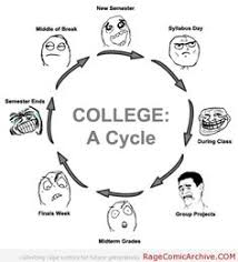College Students Meme - 10 memes which every college student can relate to edugrid
