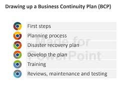 business contingency plan sample 13 contingency plan templates