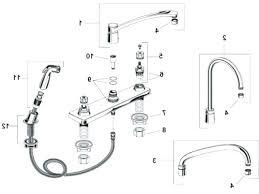 moen kitchen faucet leaking moen kitchen faucet leaking pentaxitalia com