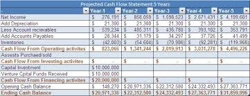 17 5 year cash flow projection template cash flow analysis sample