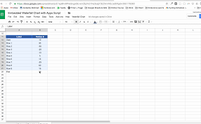 Four Column Chart Template by How To Create A Waterfall Chart In Sheets Ben Collins