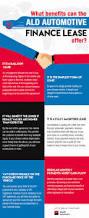 nissan canada finance mississauga las 25 mejores ideas sobre finance lease en pinterest